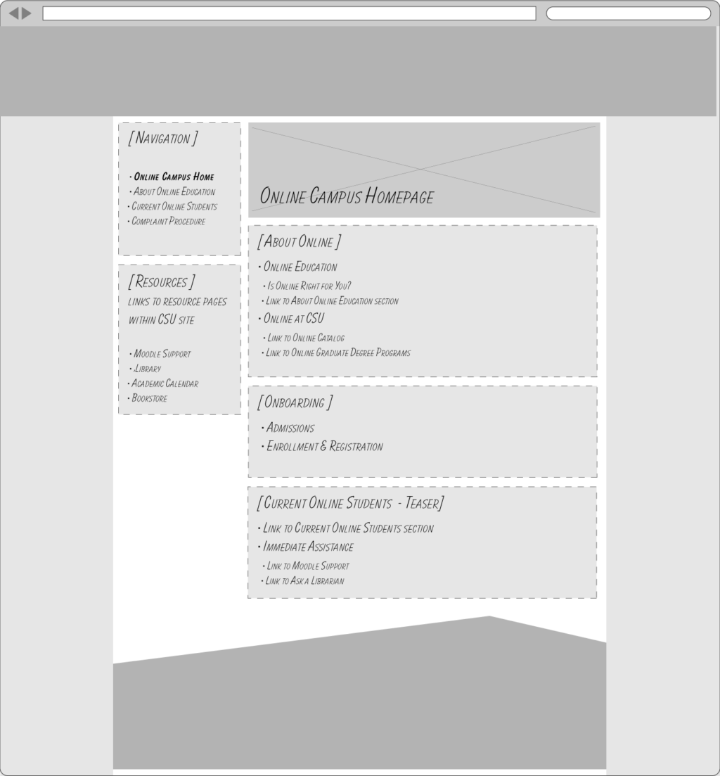 Wireframe of homepage, Illustrator