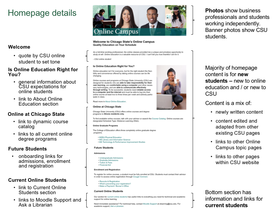 Explanation of homepage design. Excerpt from final report. PowerPoint.