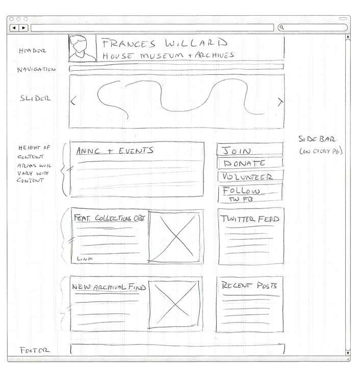 Wireframe for Homepage - accepted version